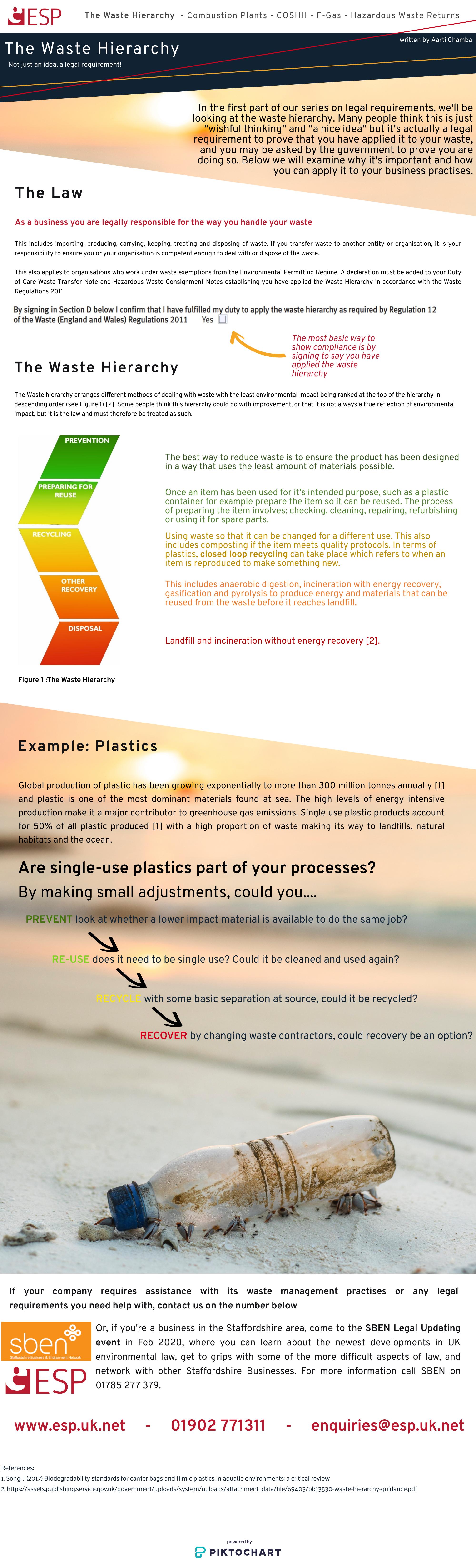1.-Waste-Hierarchy